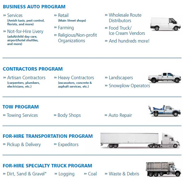 Commercial business auto and truck insurance coverage available now.